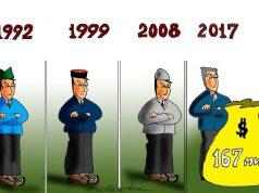 karikatura Milo Djukanovic 02 238x178 ИН4С портал   Вијести Црна Гора | Србија | Српска | Русија | Хроника | Политика | Регион