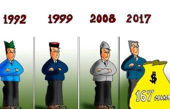 karikatura Milo Djukanovic 02 341x220 ИН4С портал   Вијести Црна Гора | Србија | Српска | Русија | Хроника | Политика | Регион